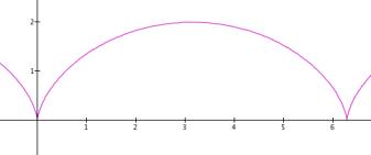 Curve5